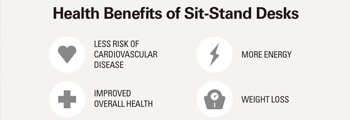 Health Benefits of Sit-Stand Desks