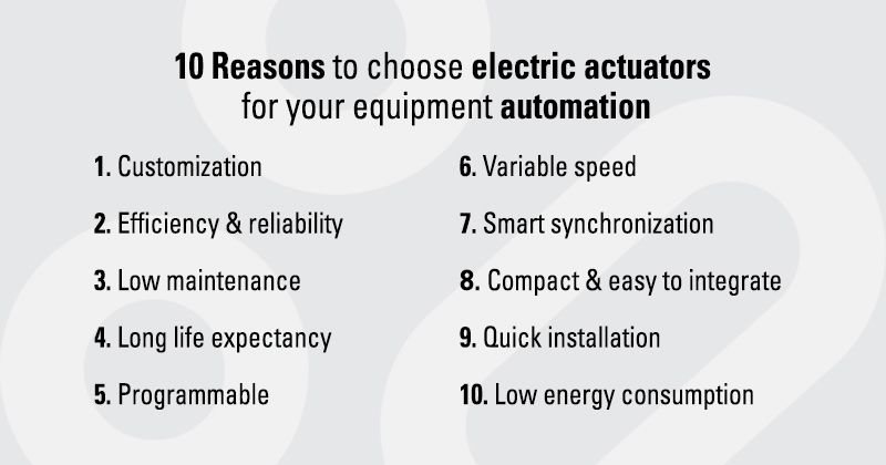 10 reasons to choose TiMOTION electric actuators