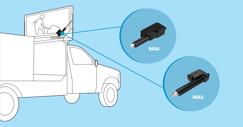 Electric Actuators for Off-Road Vehicles
