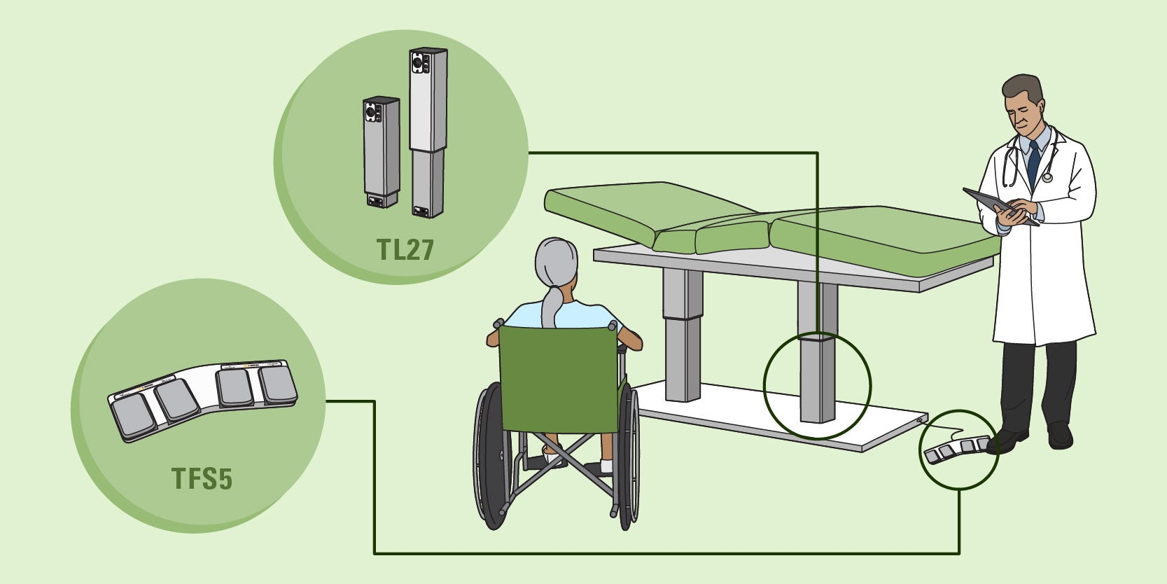 electric column for medical table